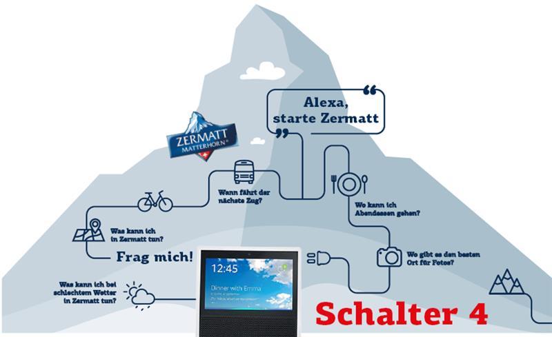 Darstellung des Zermatt Skill für Alexa